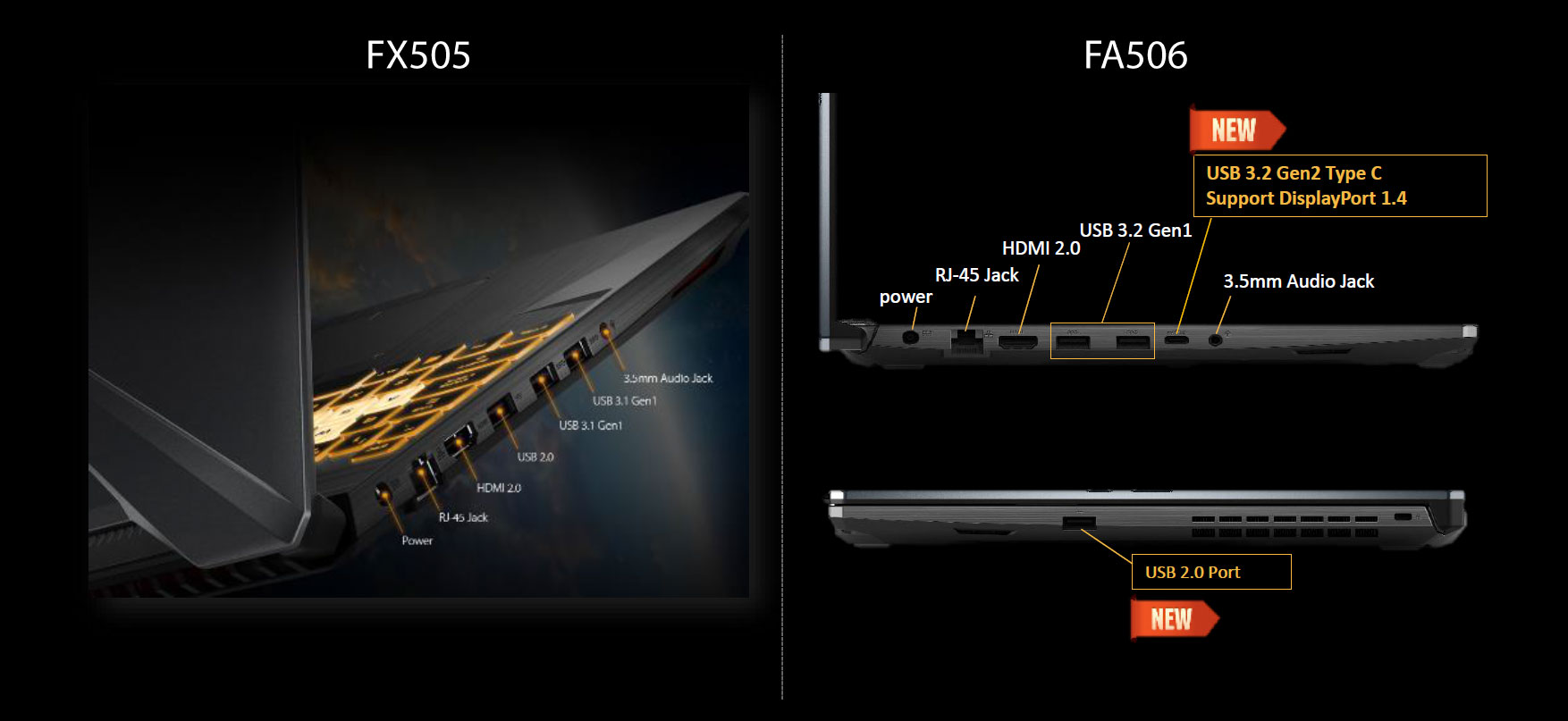 Asus TUF Gaming A15 FA506 - redesigned ports