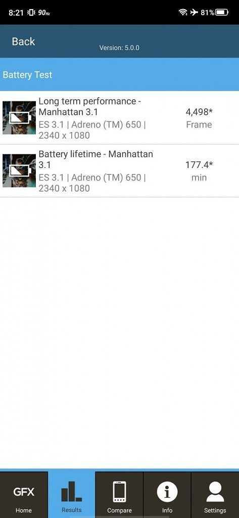 Nubia Red Magic 5G GFXBench battery test