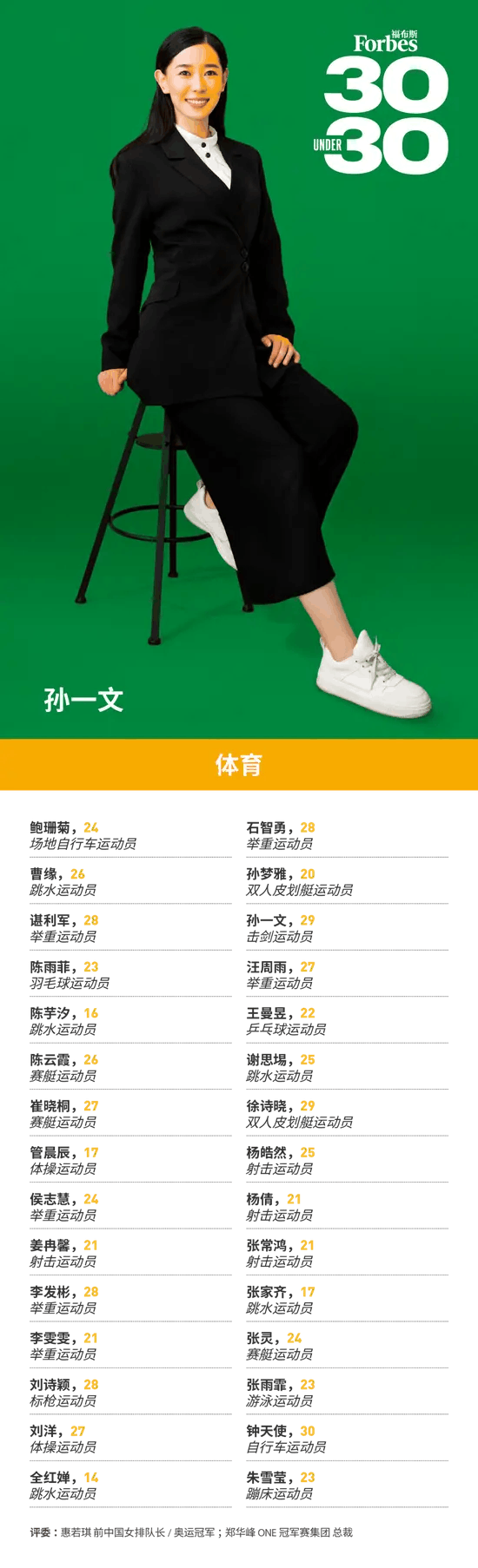 Forbes china 30 under 30 sports section
