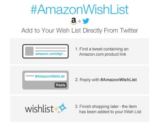 Amazon Expands Partnership With Twitter To Make Adding with regard to Amazon Find A Wishlist