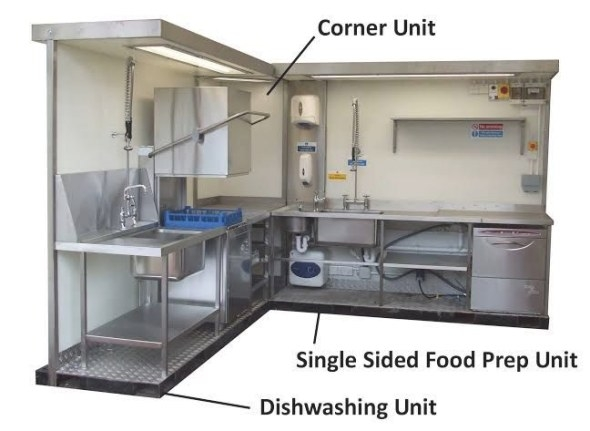 Commercial Dishwashing Layout - Google Search | Kitchen Design pertaining to Industrial Dishwasher For Home