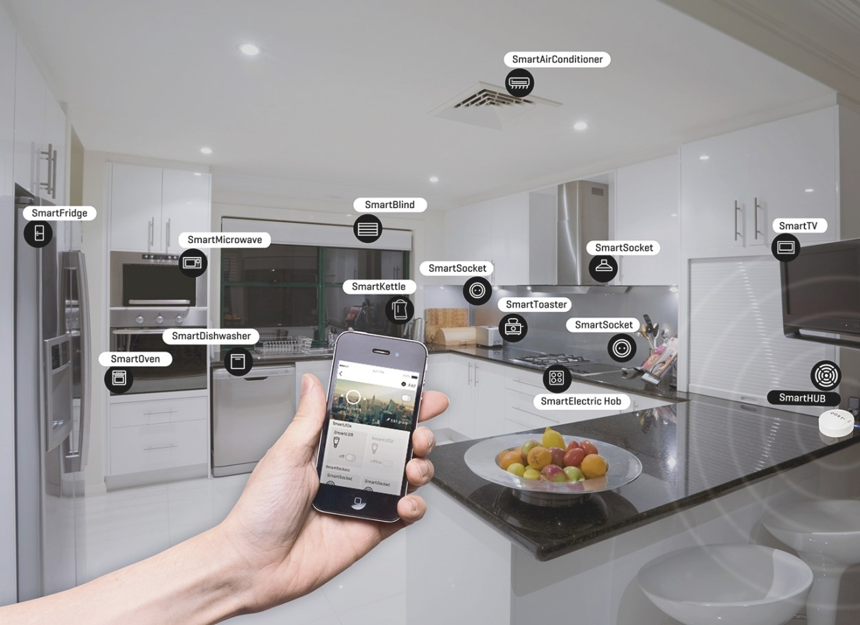 How Do I Know Which Appliances Are Smart Home Compatible throughout Industrial Dishwasher For Home
