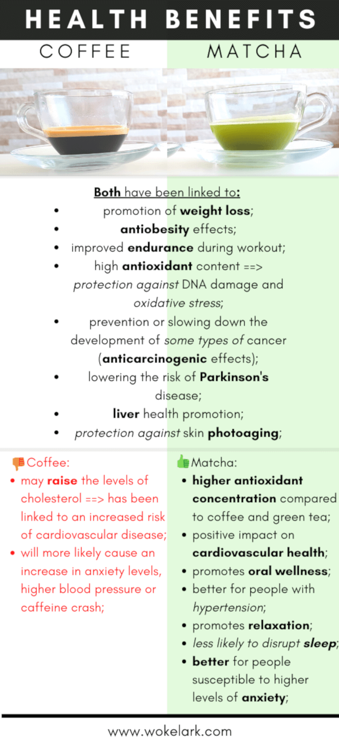 Matcha vs. coffee health benefits comparison infographic.