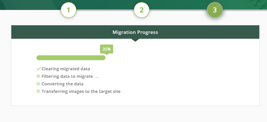 CMS2CMS review of migration process