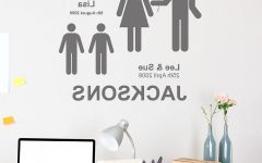 Personalized Family Wall Art