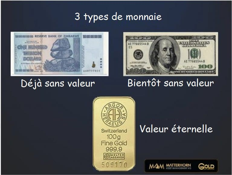 3-kinds-of-money