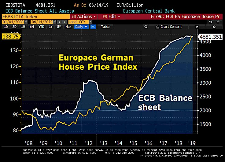 europace-german-house-price-index-2019-june