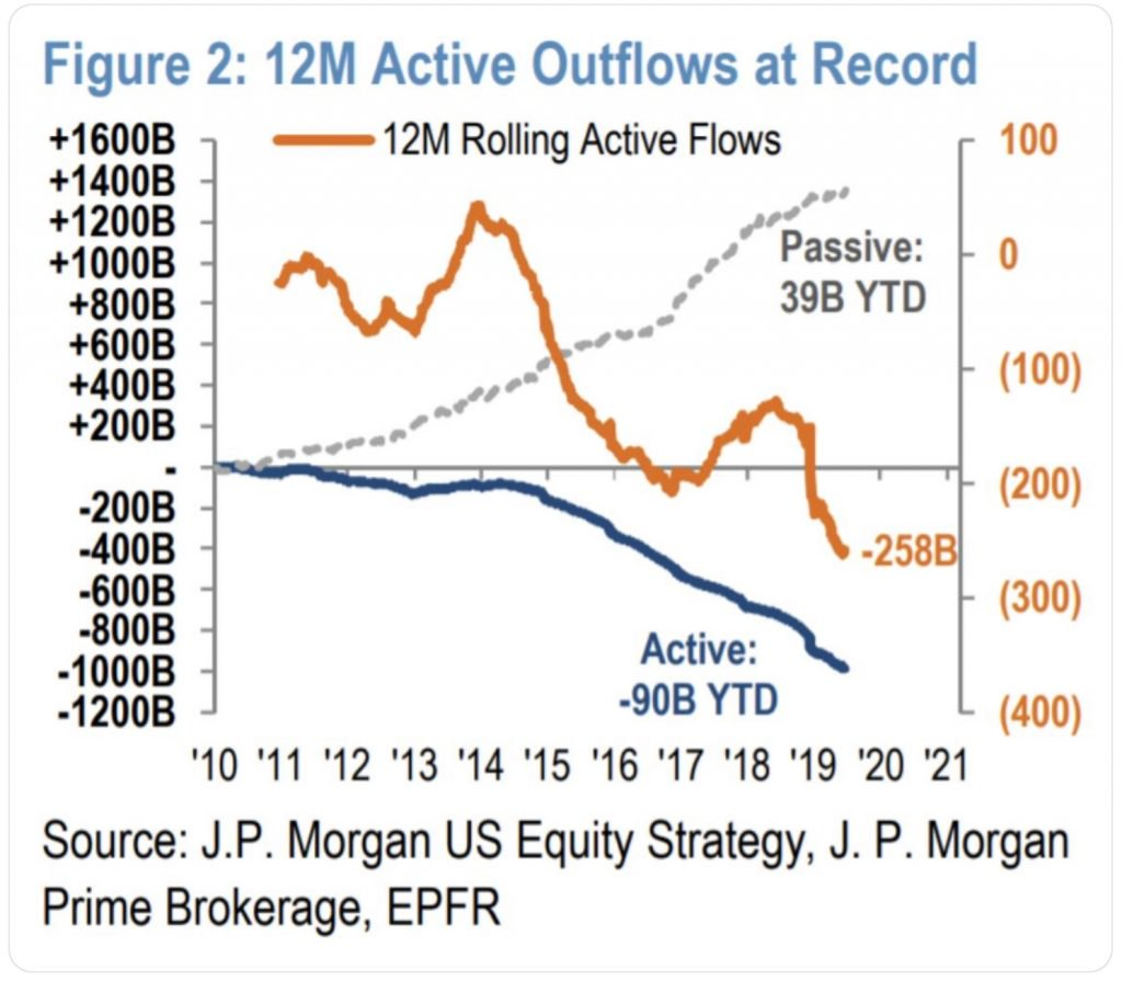 active-outflows-at-record