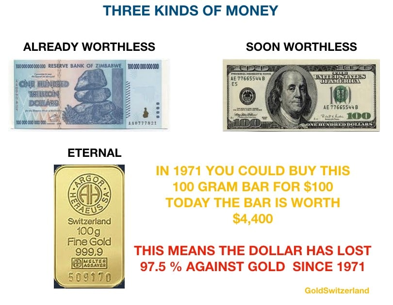 three-kinds-money