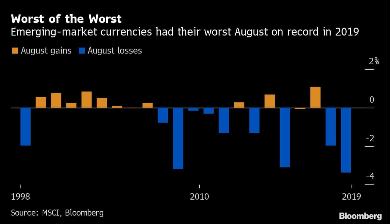 emerging-market-currencies-had-their-worst-august-on-record-in-2019