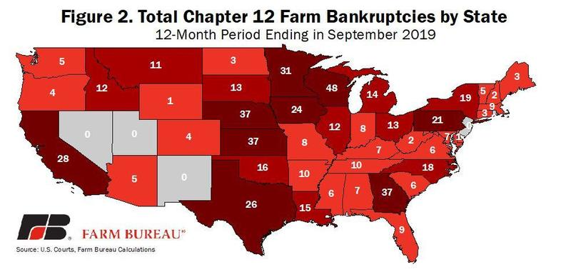 chapter-12-from-bankruptcis-by-state