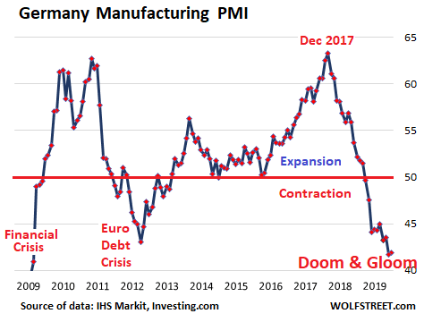 germany-manufacturing-pmi-2019