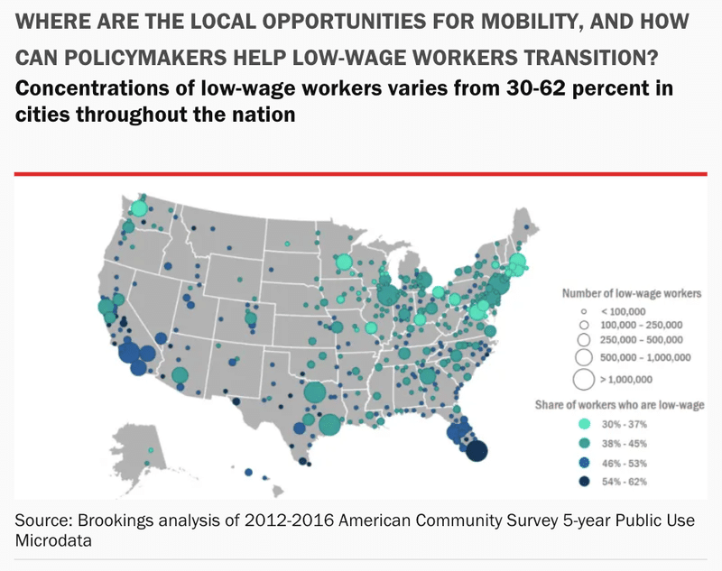 local-opportunities-mobility-policymakers-help-low-wage-workers-transition