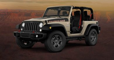 What FCA Needs to Increase Sales: More SUVs and Trucks