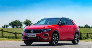 115-HP Volkswagen T-Roc 1.6 TDI Hits UK Market