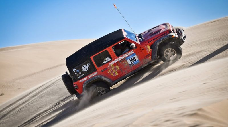 Jeep Wrangler Blasted With One-Star Safety Rating