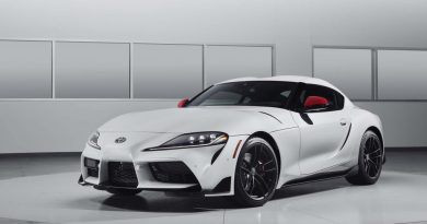 2020 Toyota Supra is an Exciting Sports Car