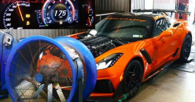 Hennessey Corvette ZR1 Does Wriggling Dyno Pulls