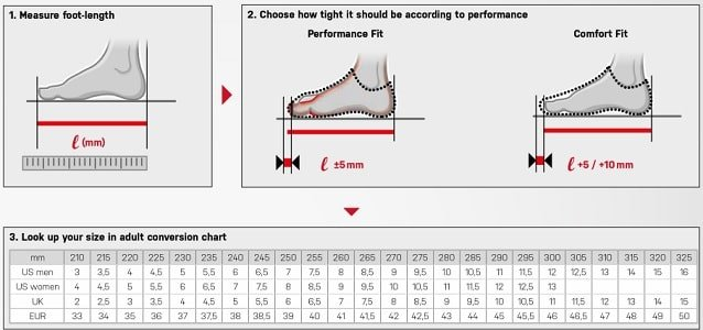 Best place to buy climbing shoes