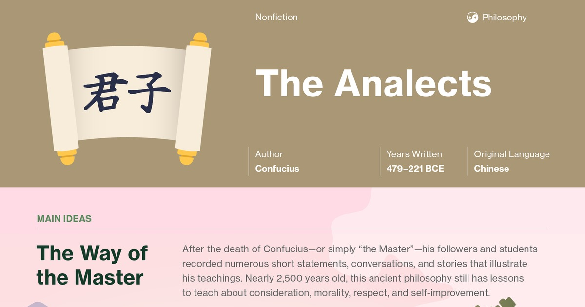 Analects Of Confucius Quotes 5