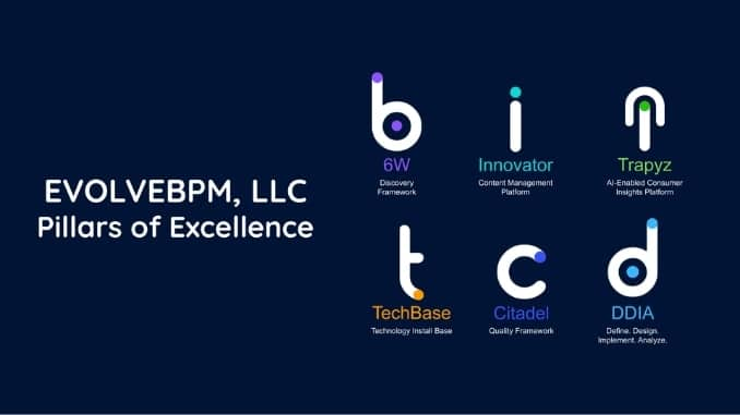 """EvolveBPM (OPC) Private Limited won the Nationwide Award 2020 in the category of the """"Best Emerging Company Award"""". A power-packed audience witnessed EvolveBPM receive the award in this category."""
