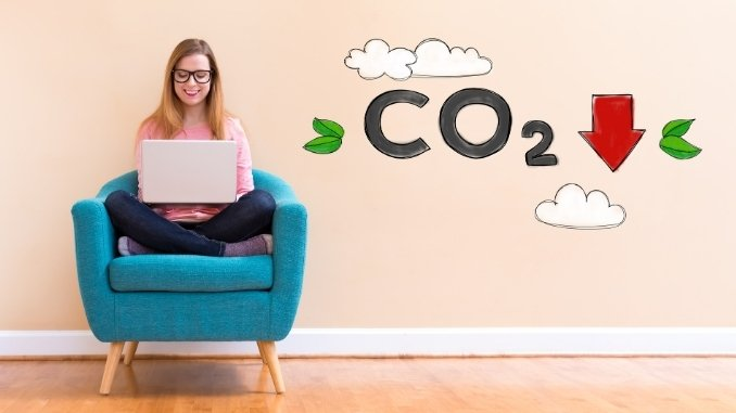 Significant CO2 drop: COVID-19's gigantic effect on global emissions