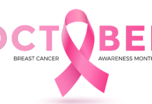 Breast cancer manifestation in younger women and its challenges