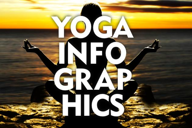Yoga Infographics To Motivate Your Practice