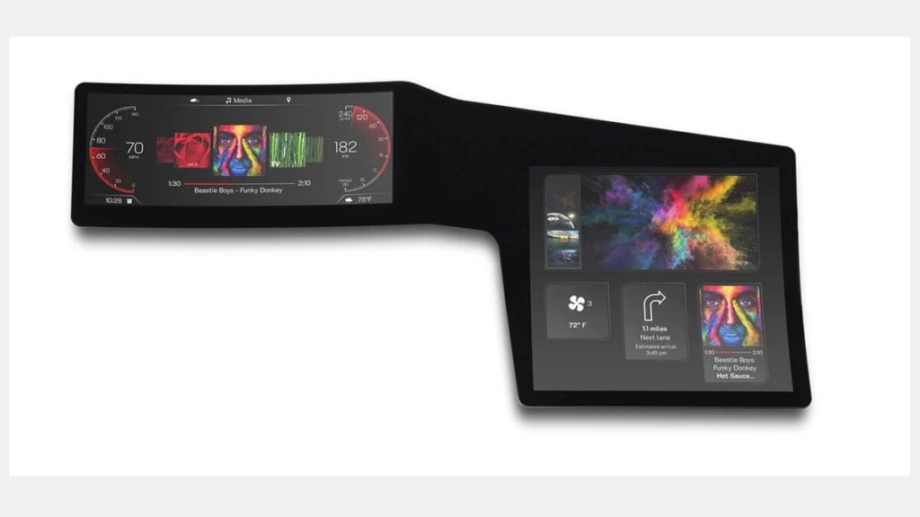 Cars of the future, large displays