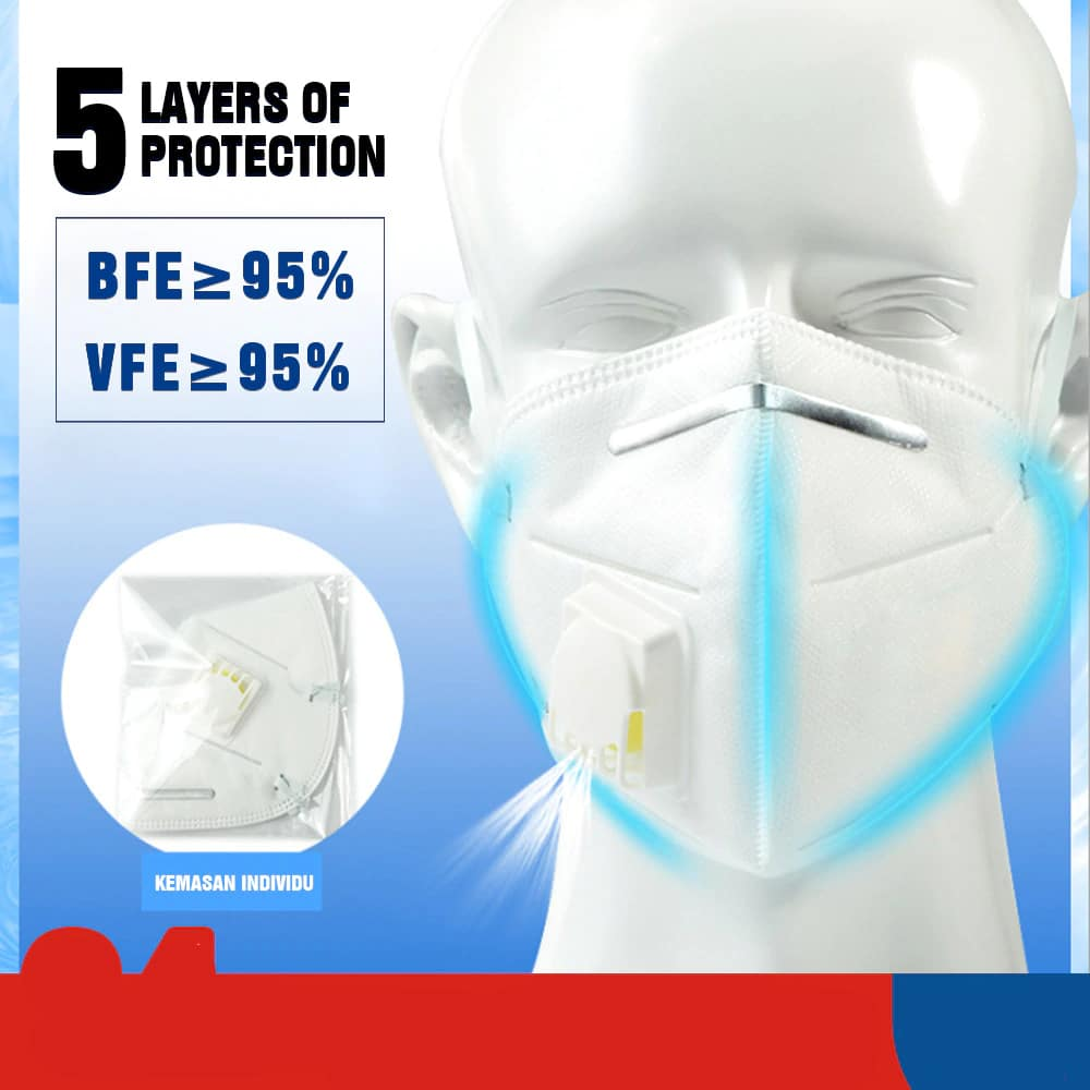 5PCS N95 Mask with 6 Layers Filter and Respiratory Valve for Bacterial Flu and Virus Protection 6