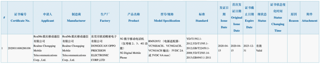 Realme X50 Youth Edition Spotted on 3C certification, 5G