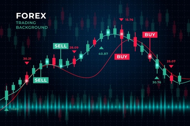 Forex Trading An Investment Guide