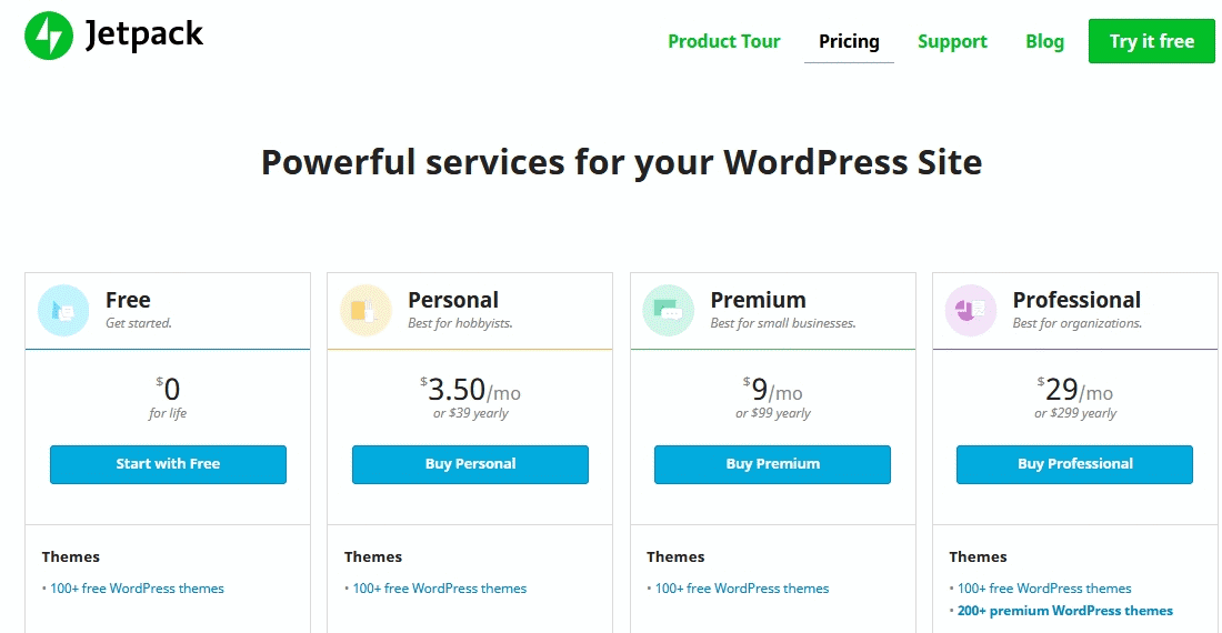 Jetpack Pricing Plans Screen with Free, Personal, Premium and Professional plans