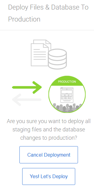 Popup When Deploying WordPress Staging Site Changes Back To The Production Site