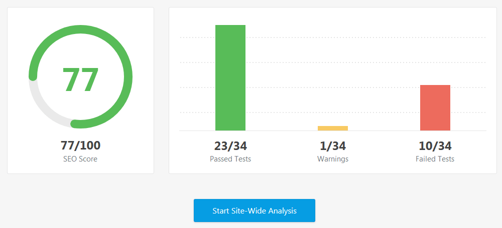 Rank Math Review Of Entire Website Analysis