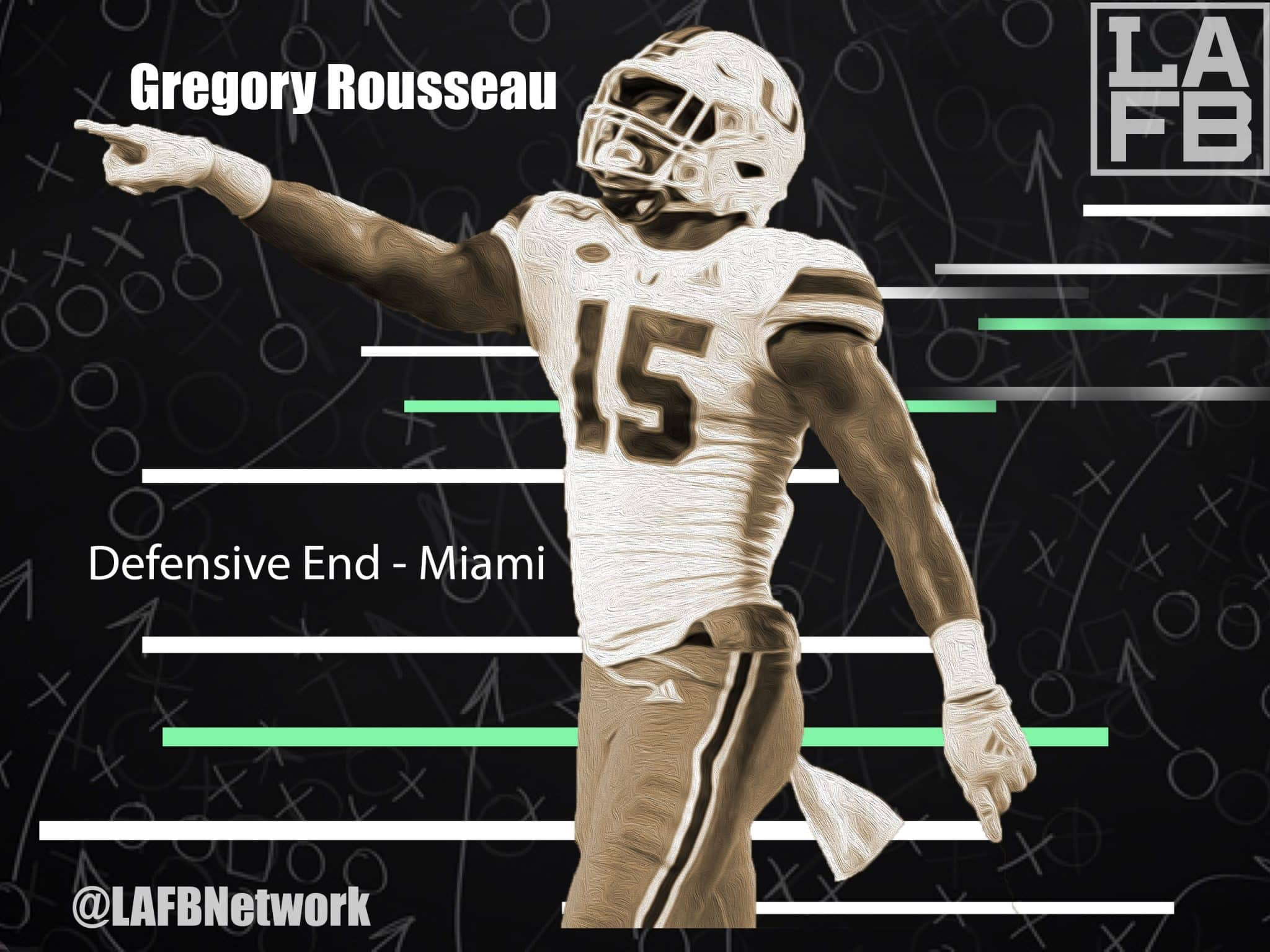 Gregory Rousseau NFL Draft Profile