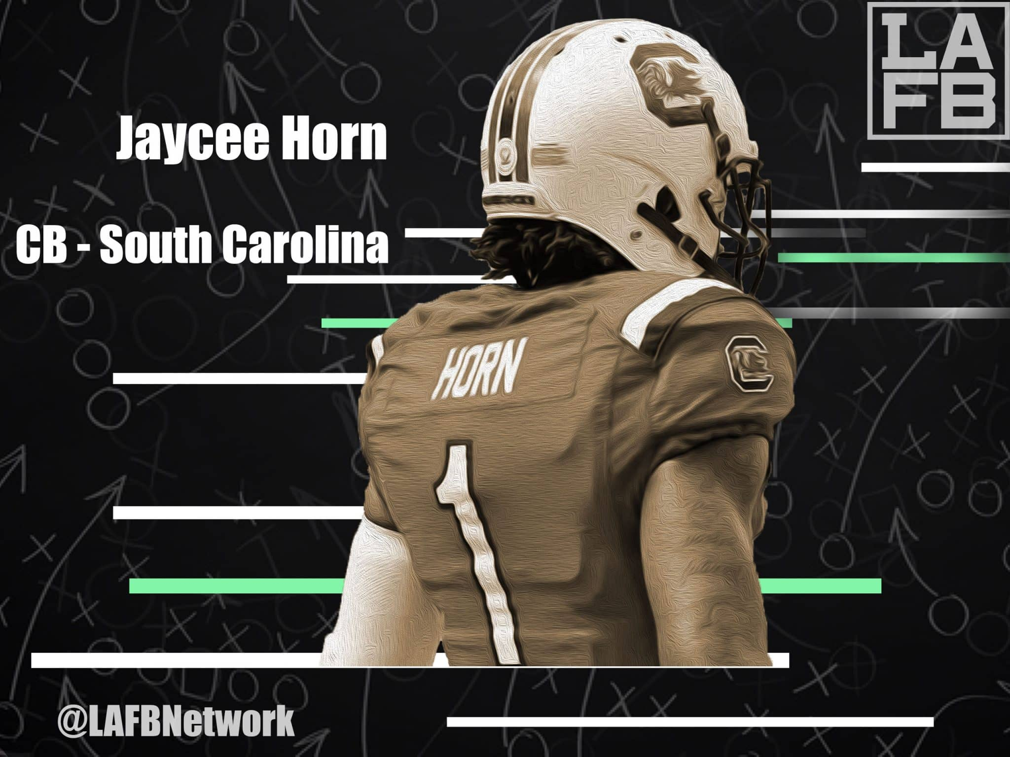 Jaycee Horn Centric Three-Round Chargers Mock Draft