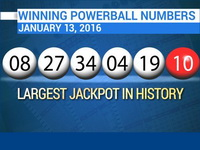 10 Easy Ways to Check the PowerBall Winning Numbers
