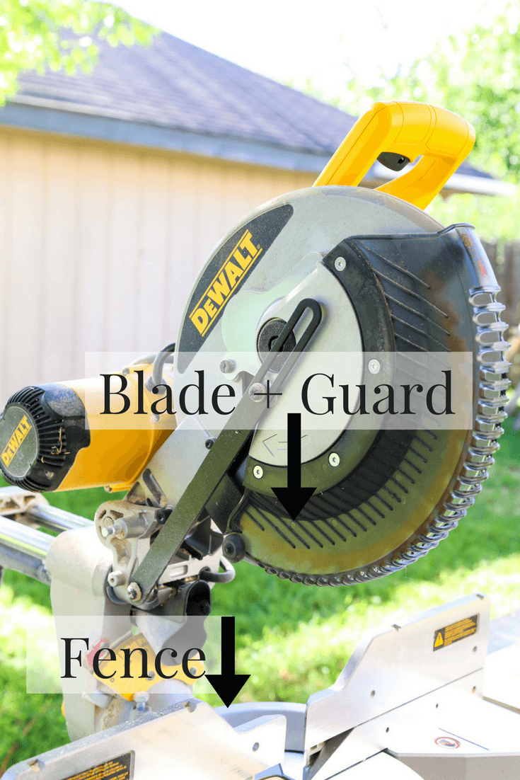 Miter saw with parts labeled - the blade, guard, and fence are labeled