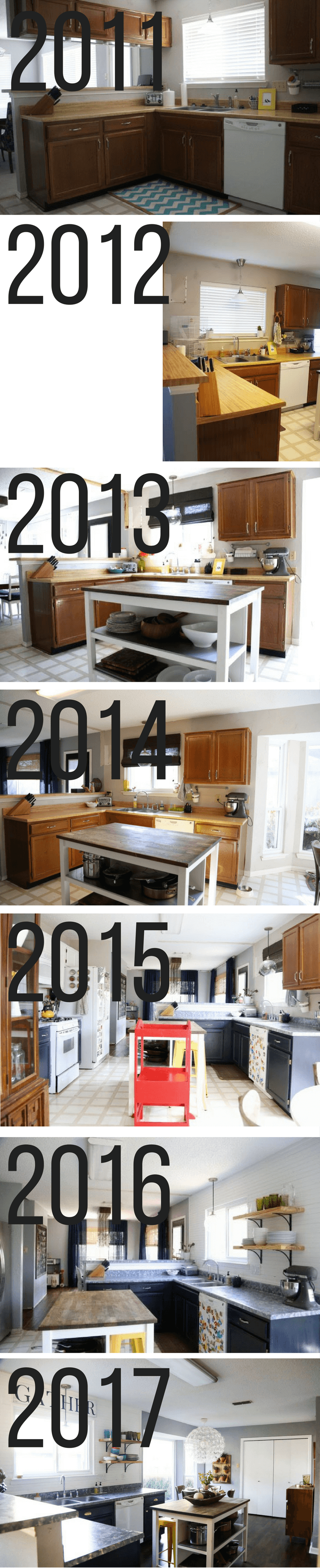 A look at the evolution of a kitchen throughout the years. Ideas for how to decorate a kitchen