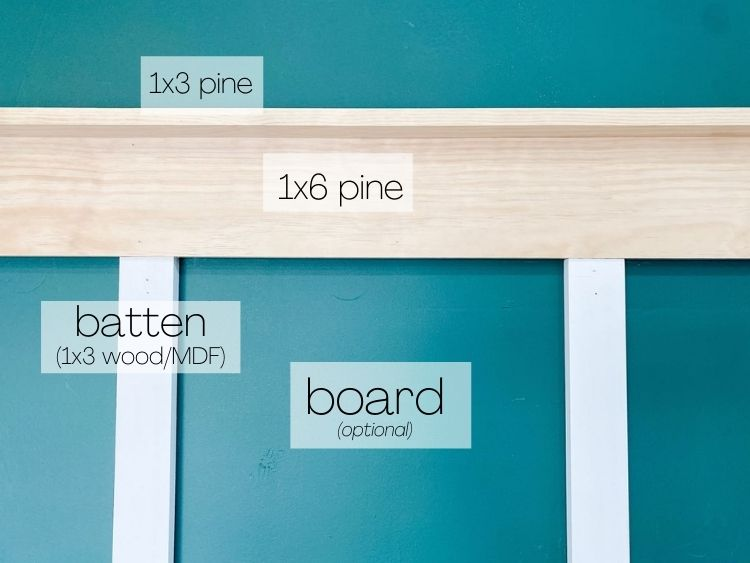 anatomy of board and batten accent wall