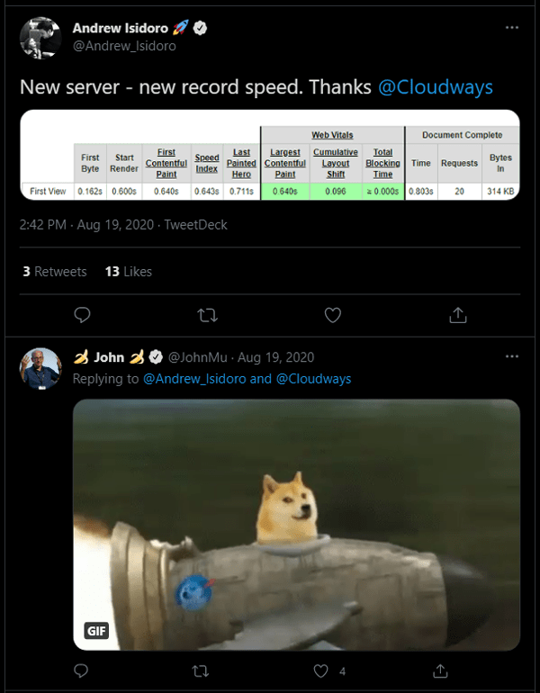 Cloudways Speed Record