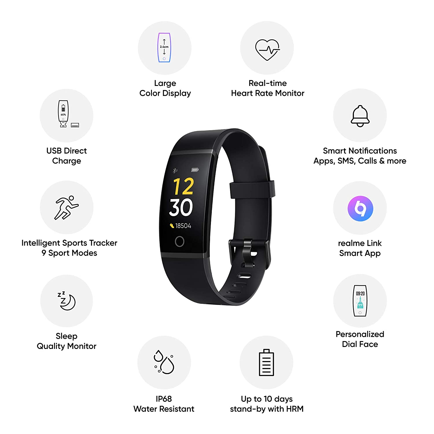 Best Buy Realme Band | Realme Fitness Band Price in India – Review – Specification