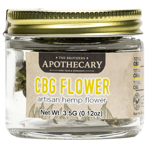12 Popular Hemp Flowers for Anxiety & Pain Relief | CBG Front