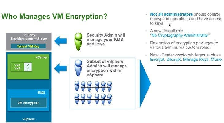 who manages vm encryption