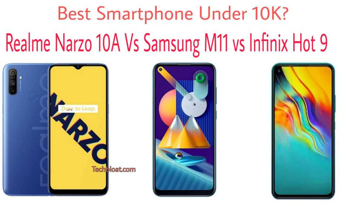 Infinix Hot 9 Vs Realme Narzo 10A Vs Samsung M11: Best Smartphone Under Rs 10K?