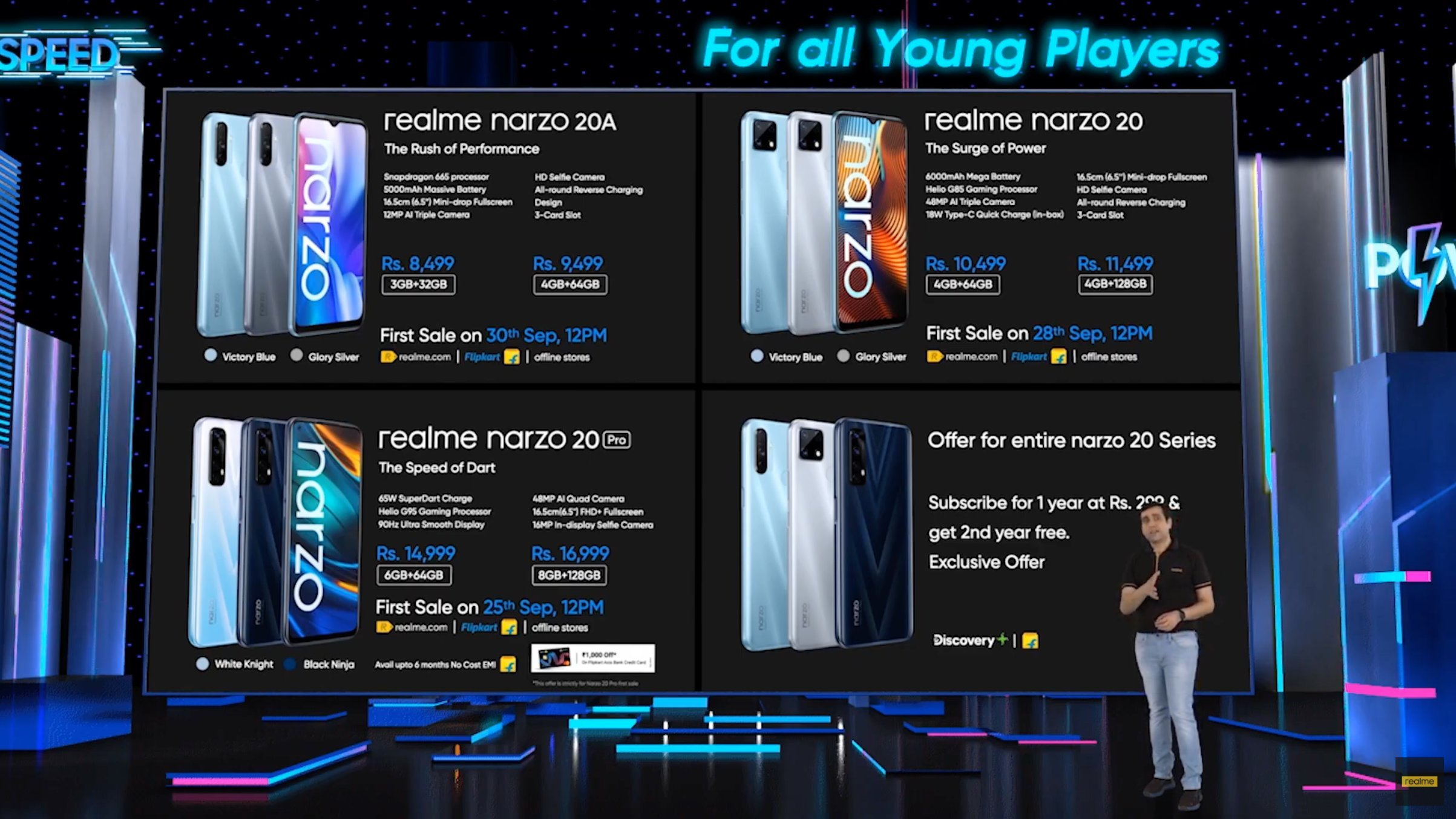 Everything You Need to Know About the Realme Narzo 20 Series