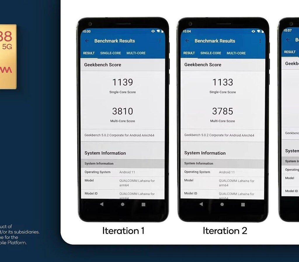 Qualcomm Snapdragon 888 Geekbench results
