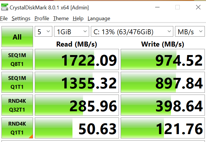 Read and Write Speed on Intel 11 th gen