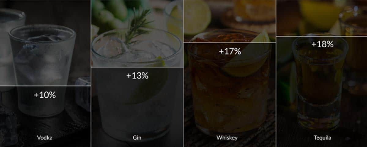 Cocktail Varieties